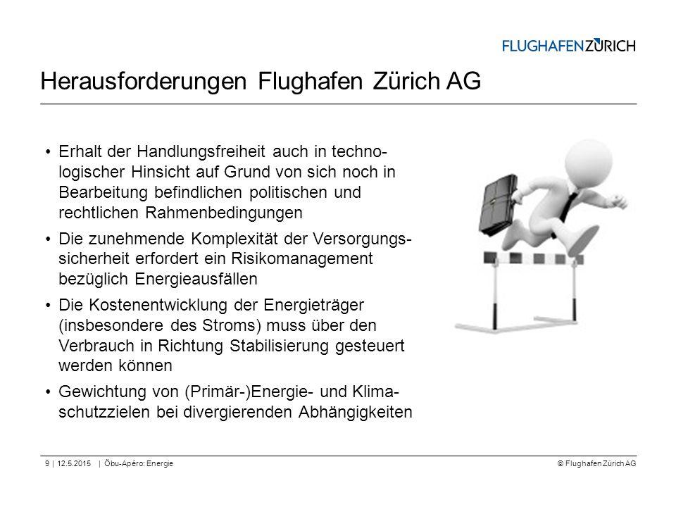 © Flughafen Zürich AG || Herausforderungen Flughafen Zürich AG 12.5.2015Öbu-Apéro: Energie9 Erhalt der Handlungsfreiheit auch in techno- logischer Hin