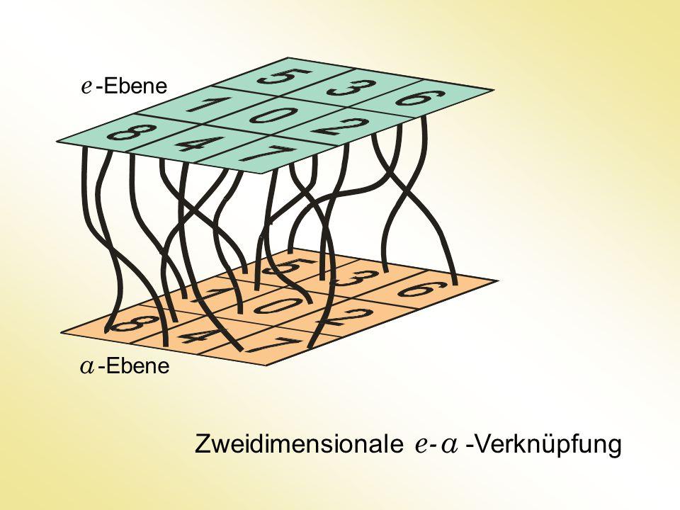 e -Ebene a -Ebene Zweidimensionale e- a -Verknüpfung