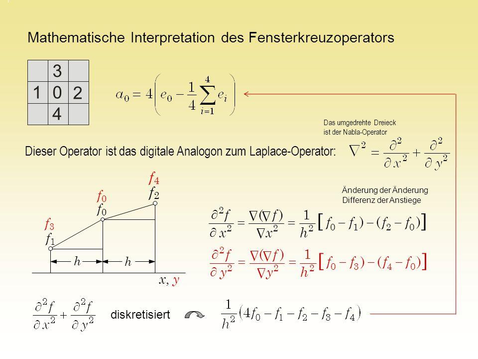 Mathematische Interpretation des Fensterkreuzoperators 1 3 0 4 2 Dieser Operator ist das digitale Analogon zum Laplace-Operator: diskretisiert f1f1 f0f0 f2f2 h h f3f3 f0f0 f4f4 x, y  )() 1 Δ ) Δ ( Δ 0430 222 2 ffff hy f y f    Änderung der Änderung  )() 1 Δ ) Δ ( Δ 0210 222 2 ffff hx f x f    Differenz der Anstiege Das umgedrehte Dreieck ist der Nabla-Operator