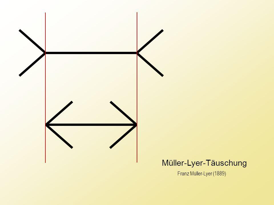 Müller-Lyer-Täuschung Franz Müller-Lyer (1889)