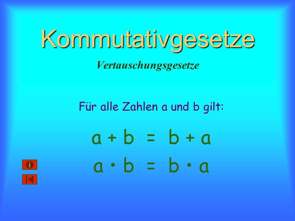 Für alle Zahlen a und b gilt: a + b = b + a a b = b a Kommutativgesetze Kommutativgesetze Vertauschungsgesetze