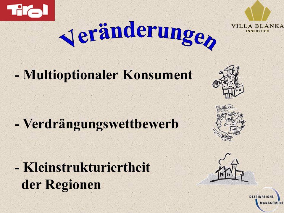 - Multioptionaler Konsument - Verdrängungswettbewerb - Kleinstrukturiertheit der Regionen
