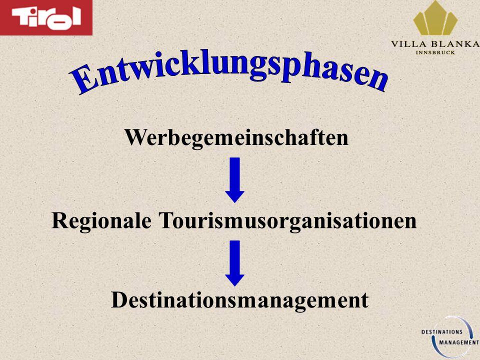 Werbegemeinschaften Regionale Tourismusorganisationen Destinationsmanagement