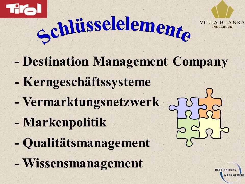 - Destination Management Company - Kerngeschäftssysteme - Vermarktungsnetzwerk - Markenpolitik - Qualitätsmanagement - Wissensmanagement