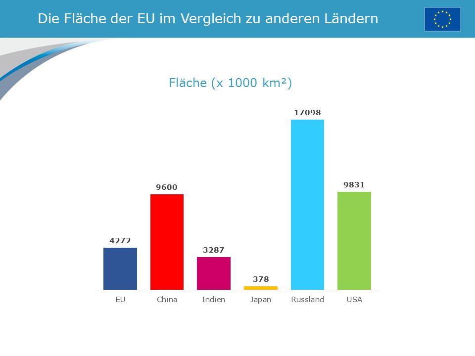 Die Fläche der EU im Vergleich zu anderen Ländern Fläche (x 1000 km²)