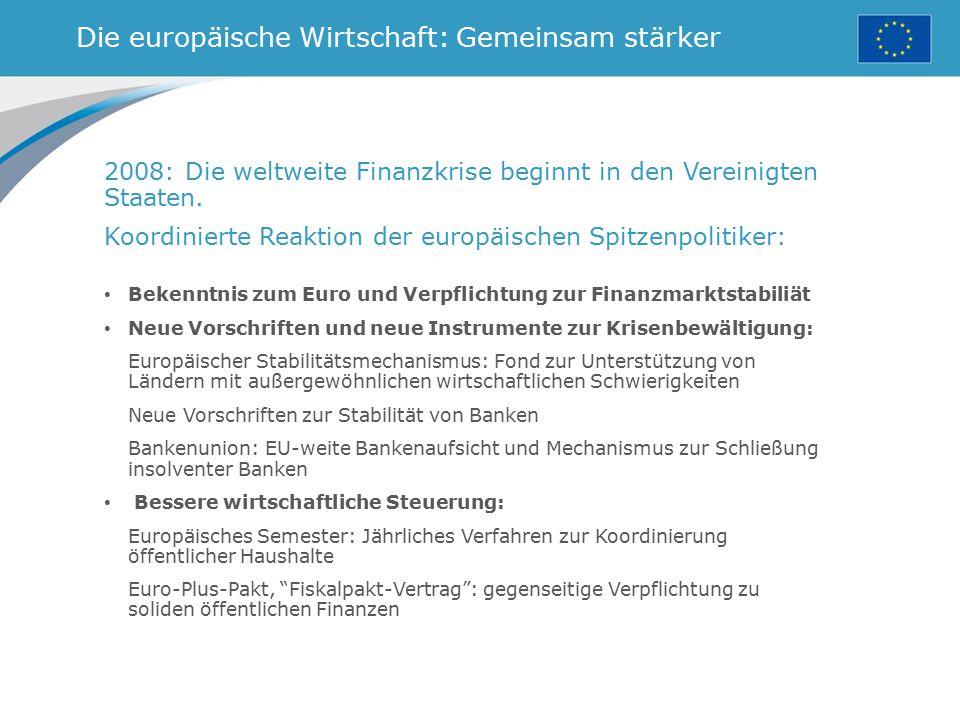 Die europäische Wirtschaft: Gemeinsam stärker 2008: Die weltweite Finanzkrise beginnt in den Vereinigten Staaten. Koordinierte Reaktion der europäisch