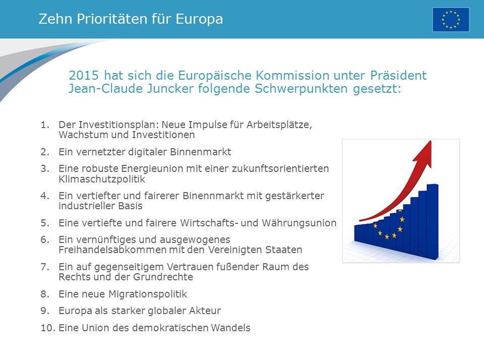 Zehn Prioritäten für Europa 2015 hat sich die Europäische Kommission unter Präsident Jean-Claude Juncker folgende Schwerpunkten gesetzt: 1.Der Investi