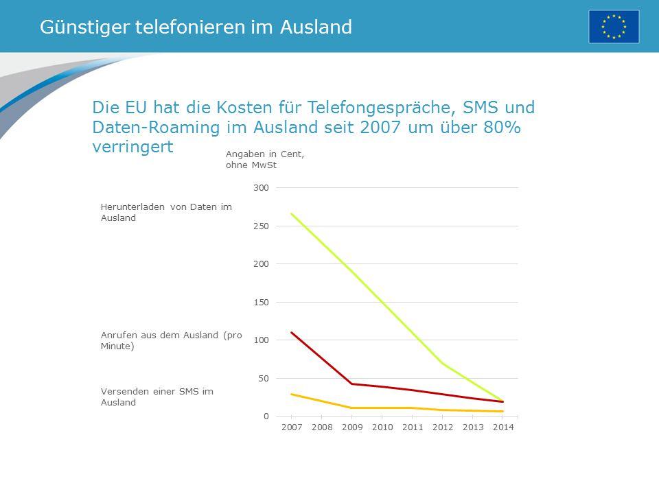 Günstiger telefonieren im Ausland Die EU hat die Kosten für Telefongespräche, SMS und Daten-Roaming im Ausland seit 2007 um über 80% verringert Versen