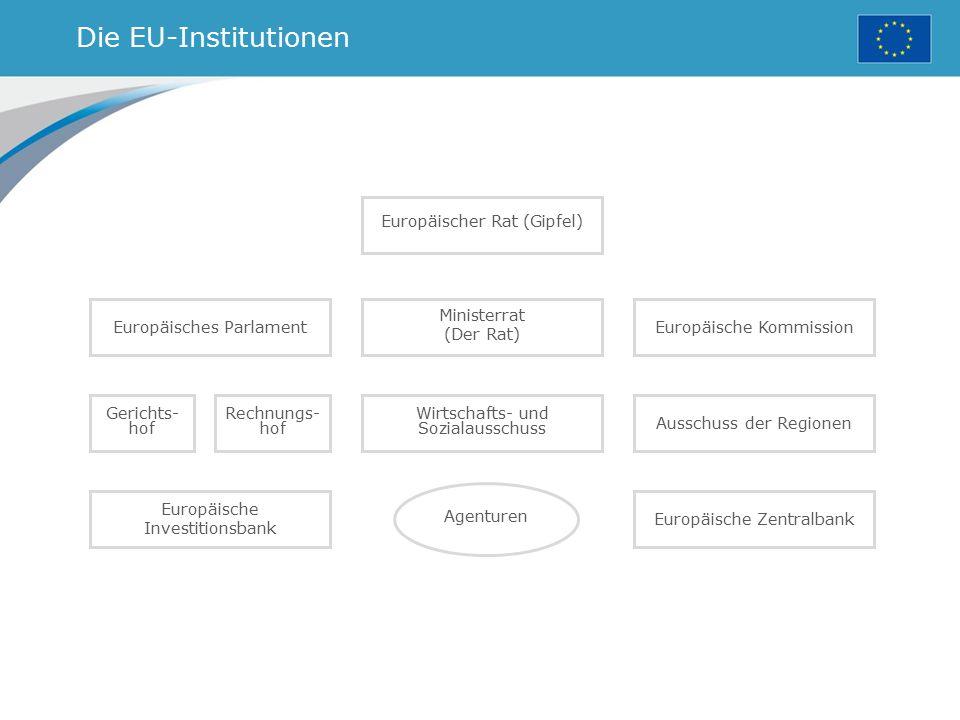 Die EU-Institutionen Europäisches Parlament Gerichts- hof Rechnungs- hof Wirtschafts- und Sozialausschuss Ausschuss der Regionen Ministerrat (Der Rat)