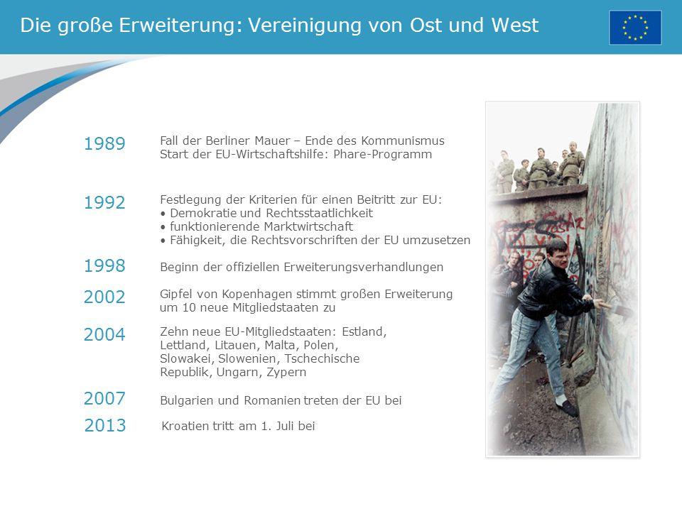 Die große Erweiterung: Vereinigung von Ost und West Fall der Berliner Mauer – Ende des Kommunismus Start der EU-Wirtschaftshilfe: Phare-Programm Festl