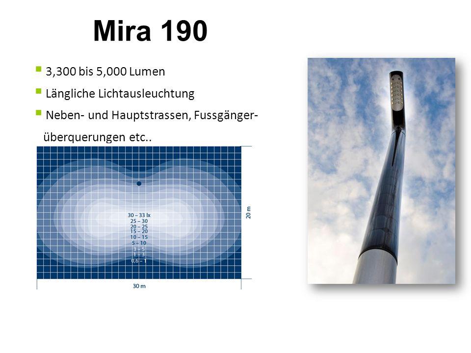 Mira 190  3,300 bis 5,000 Lumen  Längliche Lichtausleuchtung  Neben- und Hauptstrassen, Fussgänger- überquerungen etc..