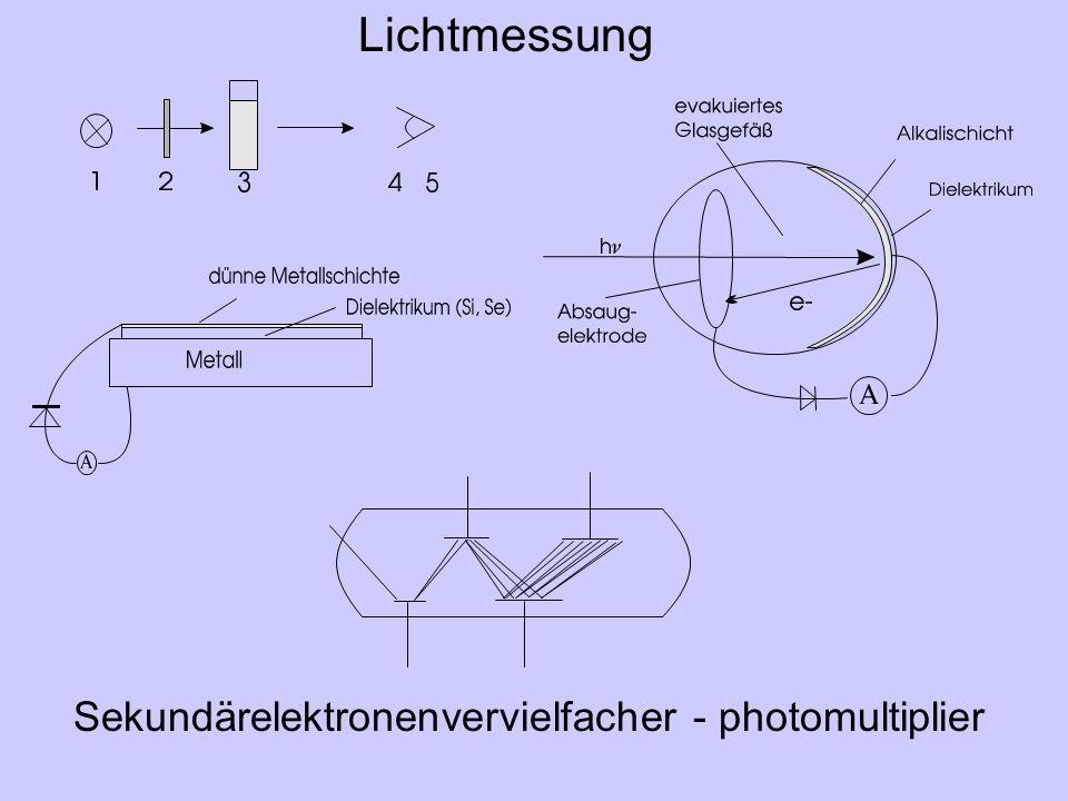 Lichtmessung Sekundärelektronenvervielfacher - photomultiplier