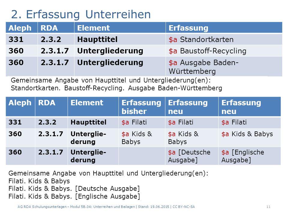 2. Erfassung Unterreihen AG RDA Schulungsunterlagen – Modul 5B.04: Unterreihen und Beilagen | Stand: 19.06.2015 | CC BY-NC-SA11 AlephRDAElementErfassu
