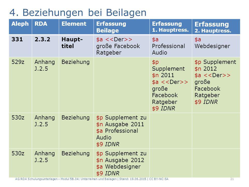 4. Beziehungen bei Beilagen Mehrere Beziehungen AG RDA Schulungsunterlagen – Modul 5B.04: Unterreihen und Beilagen | Stand: 19.06.2015 | CC BY-NC-SA21