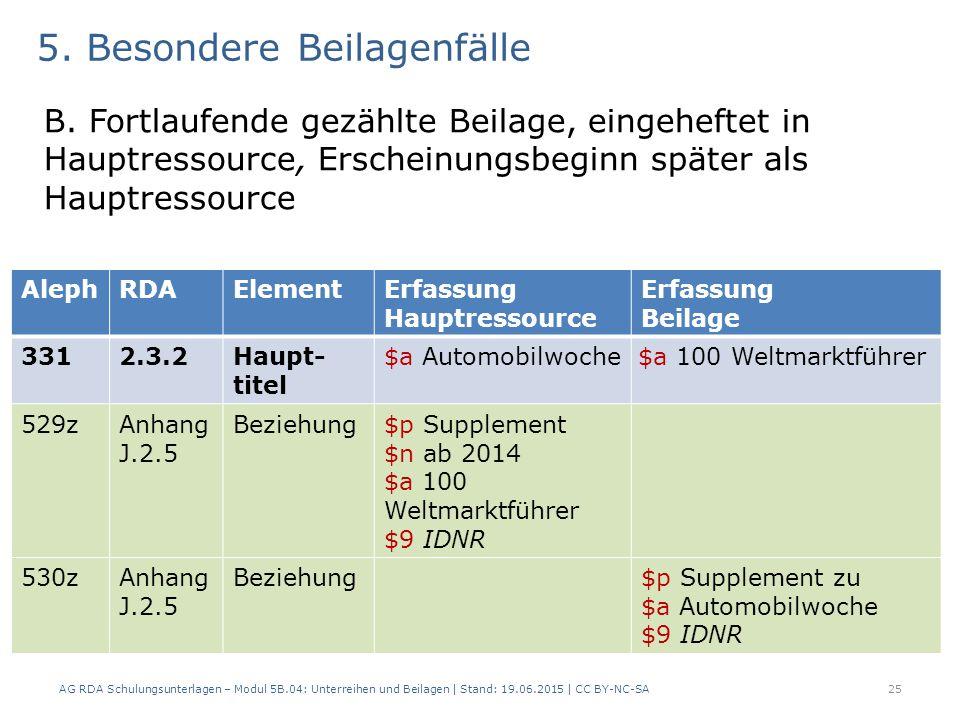 5. Besondere Beilagenfälle B. Fortlaufende gezählte Beilage, eingeheftet in Hauptressource, Erscheinungsbeginn später als Hauptressource AG RDA Schulu