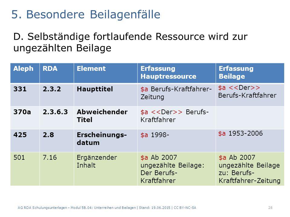 5. Besondere Beilagenfälle D. Selbständige fortlaufende Ressource wird zur ungezählten Beilage AG RDA Schulungsunterlagen – Modul 5B.04: Unterreihen u
