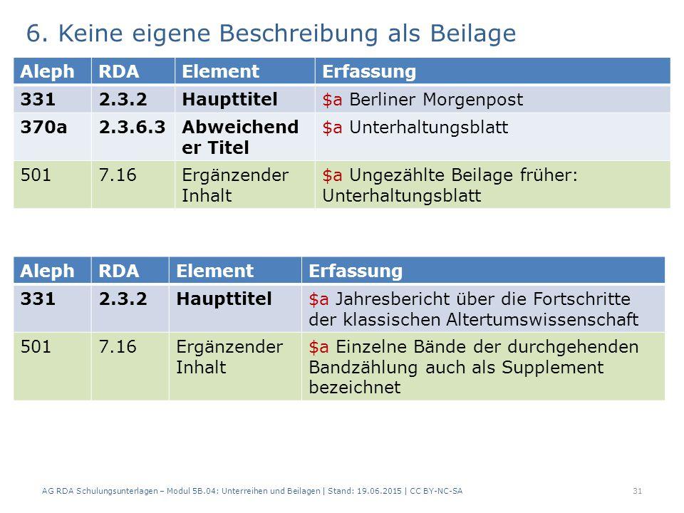 6. Keine eigene Beschreibung als Beilage AG RDA Schulungsunterlagen – Modul 5B.04: Unterreihen und Beilagen | Stand: 19.06.2015 | CC BY-NC-SA31 AlephR