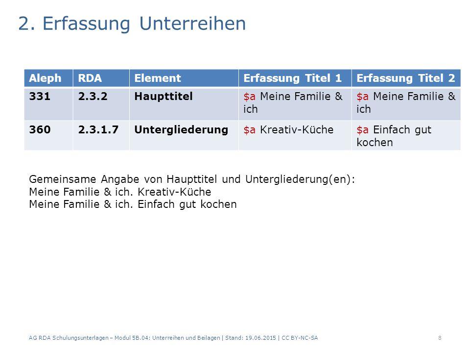 2. Erfassung Unterreihen AG RDA Schulungsunterlagen – Modul 5B.04: Unterreihen und Beilagen | Stand: 19.06.2015 | CC BY-NC-SA8 AlephRDAElementErfassun