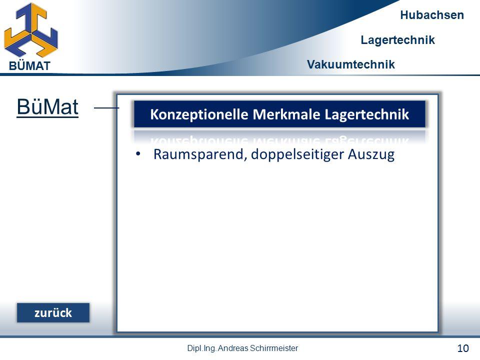 BÜMAT Hubachsen Lagertechnik Vakuumtechnik Dipl.Ing. Andreas Schirrmeister BÜMAT Dipl.Ing. Andreas Schirrmeister Hubachsen Lagertechnik Vakuumtechnik