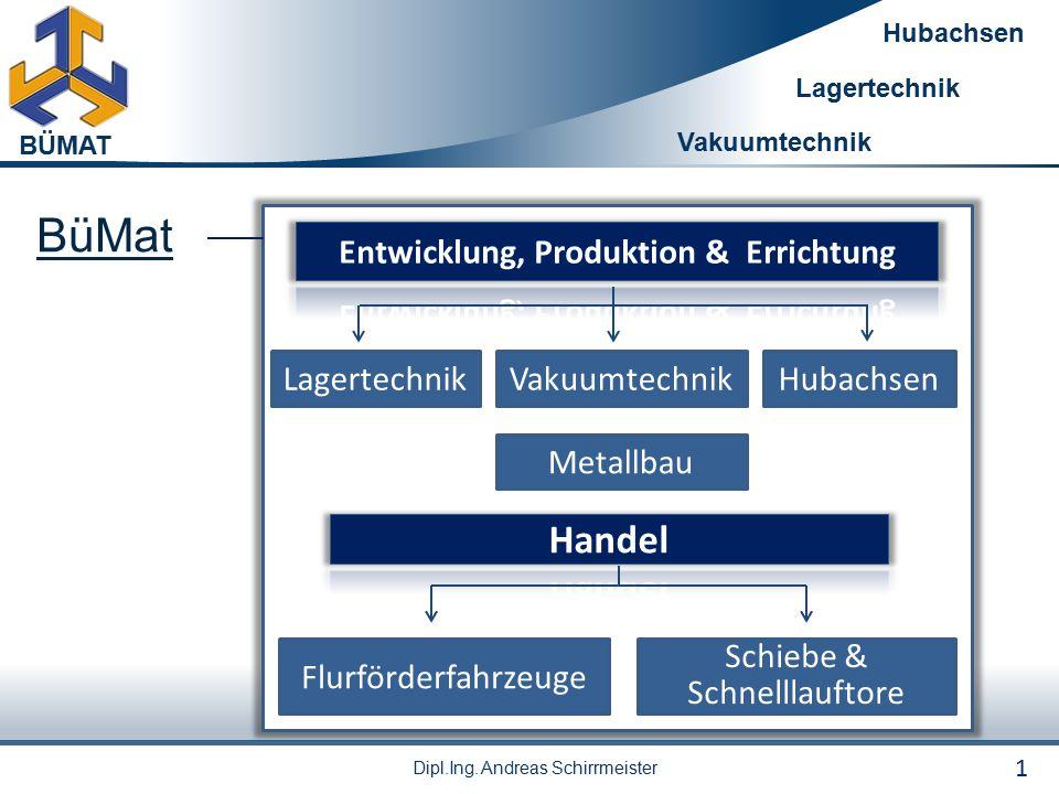 BÜMAT Hubachsen Lagertechnik Vakuumtechnik Dipl.Ing.