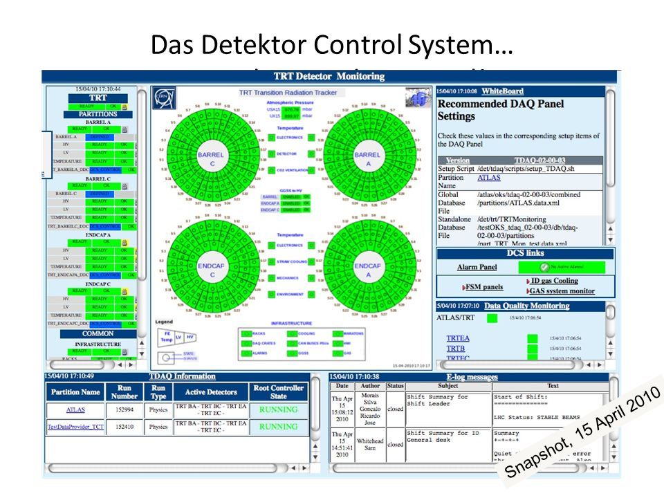 Das Detektor Control System… everything under control! Snapshot, 15 April 2010
