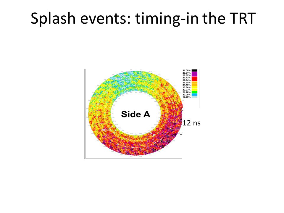 Splash events: timing-in the TRT 12 ns