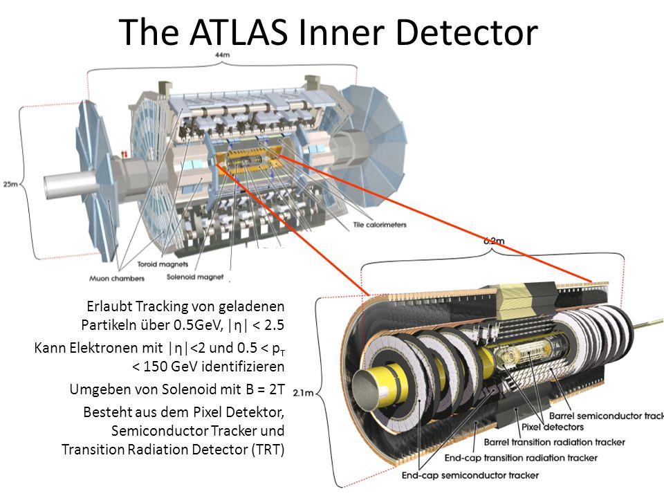 The ATLAS Inner Detector Erlaubt Tracking von geladenen Partikeln über 0.5GeV, |η| < 2.5 Kann Elektronen mit |η|<2 und 0.5 < p T < 150 GeV identifizieren Umgeben von Solenoid mit B = 2T Besteht aus dem Pixel Detektor, Semiconductor Tracker und Transition Radiation Detector (TRT)