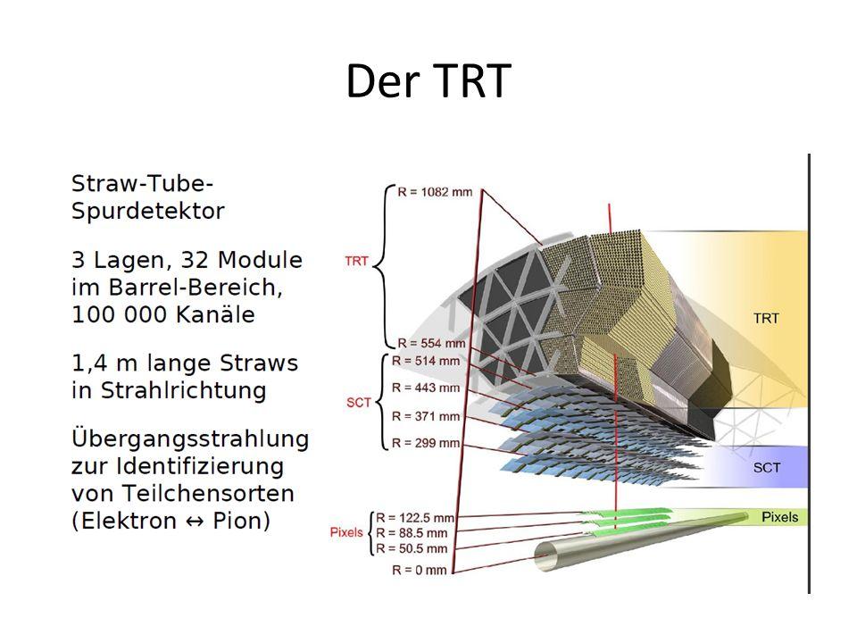 Übergangstrahlung und Teilchen-Identifikation  TR (Übergangsstrahlung) kann entstehen, wenn ein geladenes Teilchen in ein Materiel mit anderer Dielektrizitätskonstante übergeht.