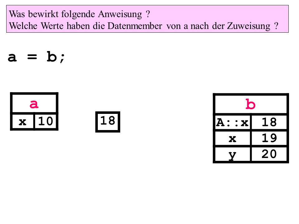 a x10 a = b; b A::x18 x19 y20 Was bewirkt folgende Anweisung .