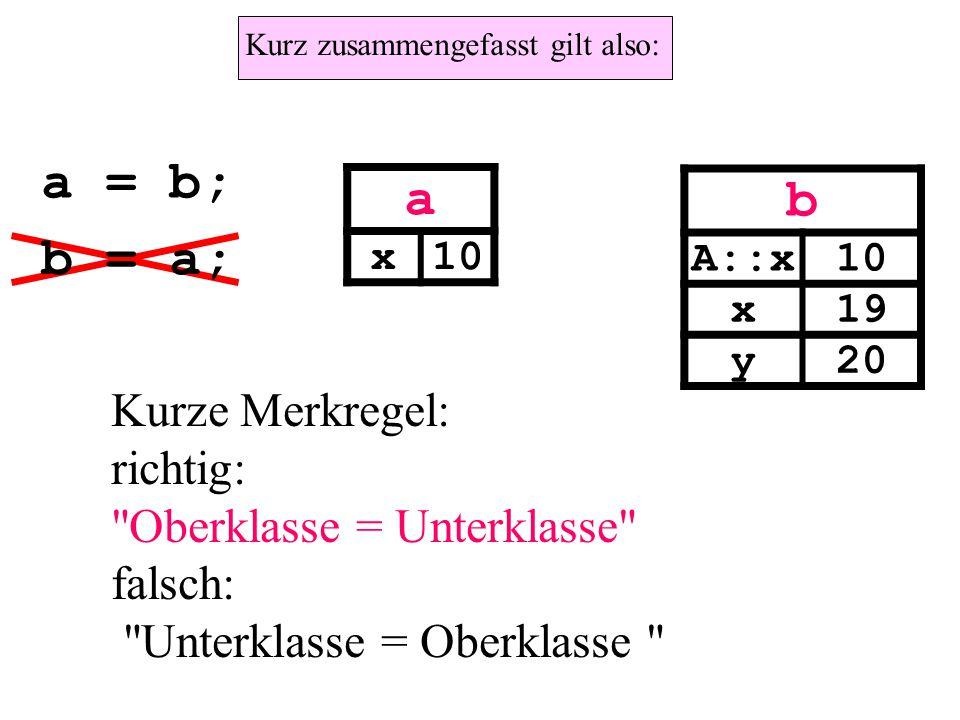 a = b; b = a; Kurze Merkregel: richtig: Oberklasse = Unterklasse falsch: Unterklasse = Oberklasse Kurz zusammengefasst gilt also: a x10 b A::x10 x19 y20