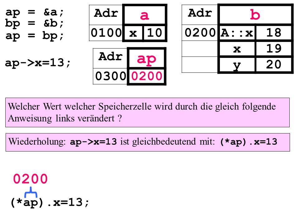 ap = &a; bp = &b; ap = bp; Adr ap 03000200 Adr b 0200A::x18 x19 y20 Adr a 0100x10 Welcher Wert welcher Speicherzelle wird durch die gleich folgende Anweisung links verändert .