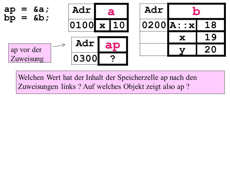 ap = &a; bp = &b; Adr a 0100x10 Adr b 0200A::x18 x19 y20 Adr ap 0300.