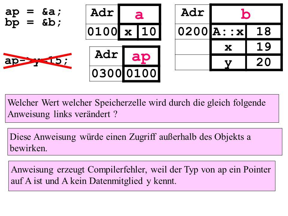 ap = &a; bp = &b; Adr a 0100x10 Adr b 0200A::x18 x19 y20 Adr ap 03000100 Welcher Wert welcher Speicherzelle wird durch die gleich folgende Anweisung links verändert .
