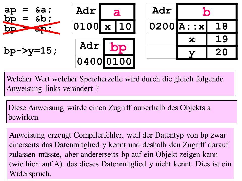 ap = &a; bp = &b; bp = ap; Adr a 0100x10 Adr b 0200A::x18 x19 y20 Adr bp 04000100 Welcher Wert welcher Speicherzelle wird durch die gleich folgende Anweisung links verändert .