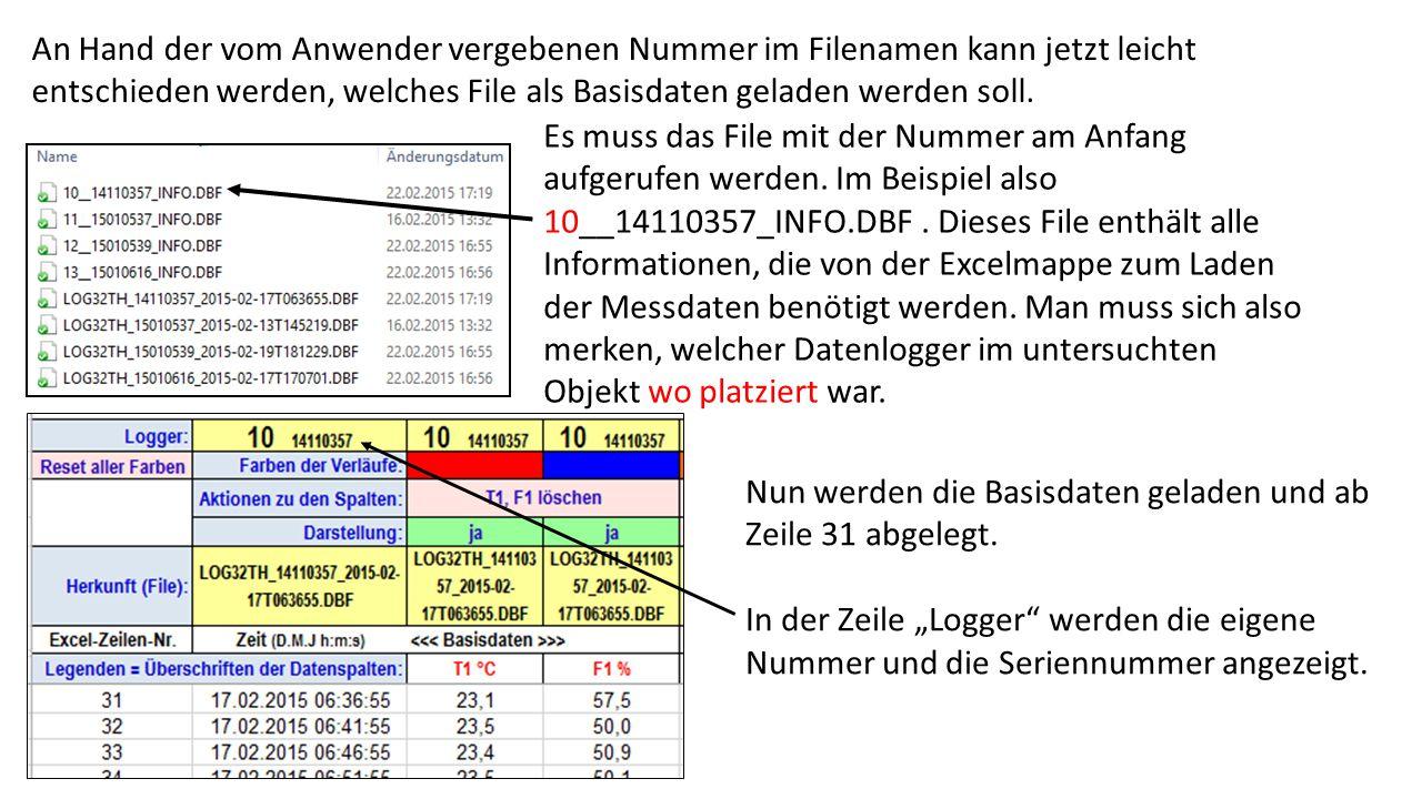 An Hand der vom Anwender vergebenen Nummer im Filenamen kann jetzt leicht entschieden werden, welches File als Basisdaten geladen werden soll. Es muss