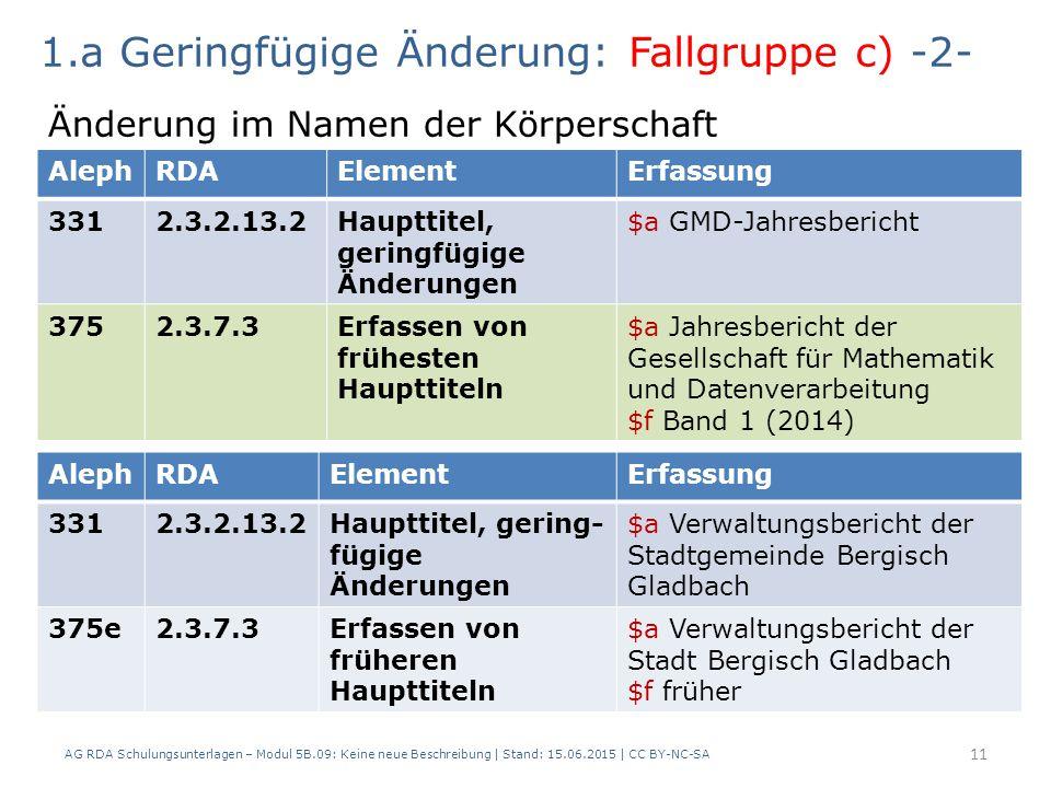 AG RDA Schulungsunterlagen – Modul 5B.09: Keine neue Beschreibung | Stand: 15.06.2015 | CC BY-NC-SA 11 AlephRDAElementErfassung 3312.3.2.13.2Haupttitel, geringfügige Änderungen $a GMD-Jahresbericht 3752.3.7.3Erfassen von frühesten Haupttiteln $a Jahresbericht der Gesellschaft für Mathematik und Datenverarbeitung $f Band 1 (2014) 1.a Geringfügige Änderung: Fallgruppe c) -2- Änderung im Namen der Körperschaft AlephRDAElementErfassung 3312.3.2.13.2Haupttitel, gering- fügige Änderungen $a Verwaltungsbericht der Stadtgemeinde Bergisch Gladbach 375e2.3.7.3Erfassen von früheren Haupttiteln $a Verwaltungsbericht der Stadt Bergisch Gladbach $f früher