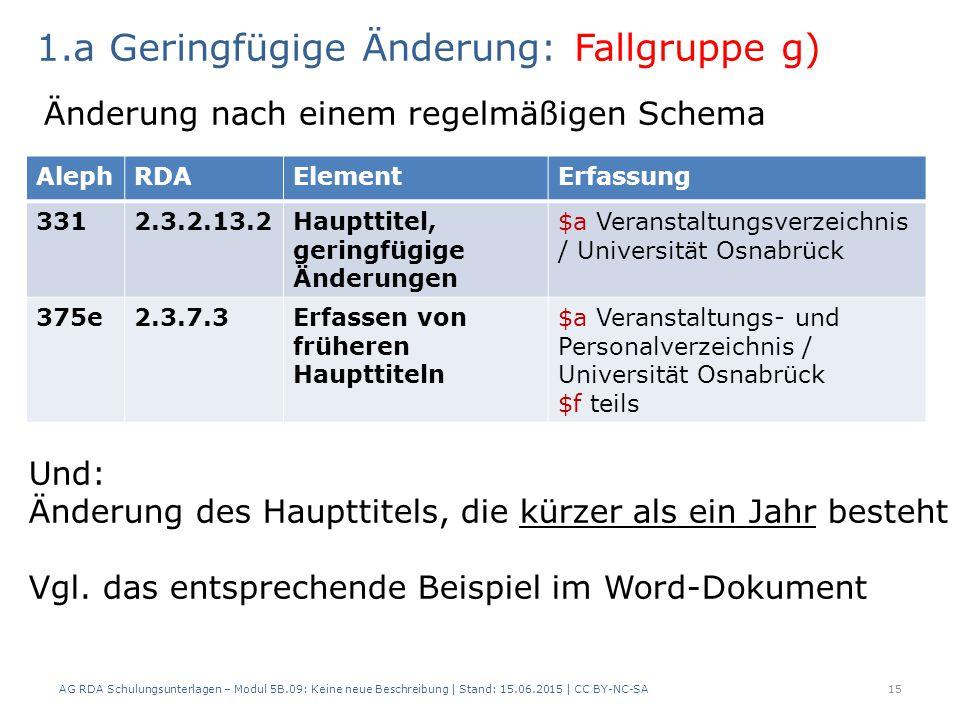 AG RDA Schulungsunterlagen – Modul 5B.09: Keine neue Beschreibung | Stand: 15.06.2015 | CC BY-NC-SA15 AlephRDAElementErfassung 3312.3.2.13.2Haupttitel, geringfügige Änderungen $a Veranstaltungsverzeichnis / Universität Osnabrück 375e2.3.7.3Erfassen von früheren Haupttiteln $a Veranstaltungs- und Personalverzeichnis / Universität Osnabrück $f teils 1.a Geringfügige Änderung: Fallgruppe g) Änderung nach einem regelmäßigen Schema Und: Änderung des Haupttitels, die kürzer als ein Jahr besteht Vgl.