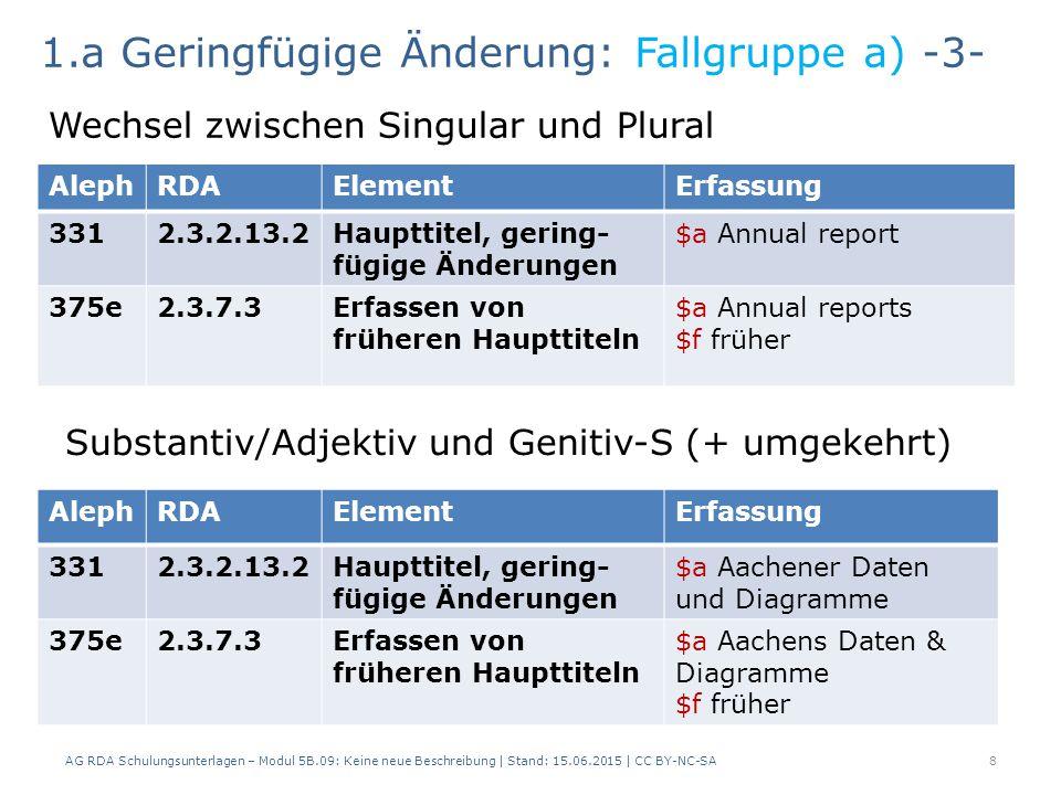AG RDA Schulungsunterlagen – Modul 5B.09: Keine neue Beschreibung | Stand: 15.06.2015 | CC BY-NC-SA8 AlephRDAElementErfassung 3312.3.2.13.2Haupttitel, gering- fügige Änderungen $a Annual report 375e2.3.7.3Erfassen von früheren Haupttiteln $a Annual reports $f früher 1.a Geringfügige Änderung: Fallgruppe a) -3- Wechsel zwischen Singular und Plural Substantiv/Adjektiv und Genitiv-S (+ umgekehrt) AlephRDAElementErfassung 3312.3.2.13.2Haupttitel, gering- fügige Änderungen $a Aachener Daten und Diagramme 375e2.3.7.3Erfassen von früheren Haupttiteln $a Aachens Daten & Diagramme $f früher