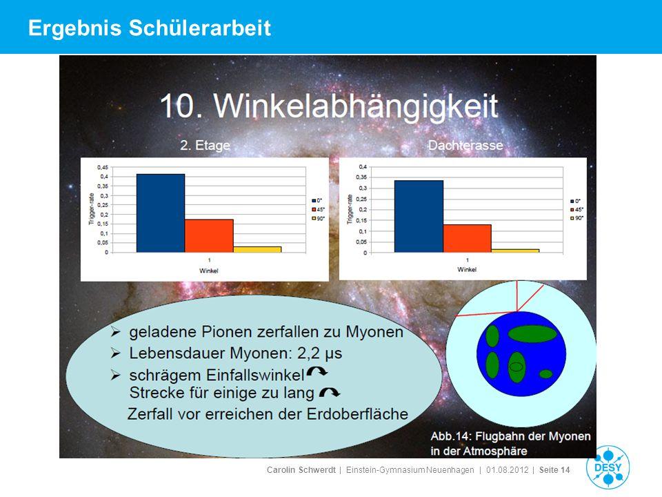 Carolin Schwerdt   Einstein-Gymnasium Neuenhagen   01.08.2012   Seite 14 Ergebnis Schülerarbeit