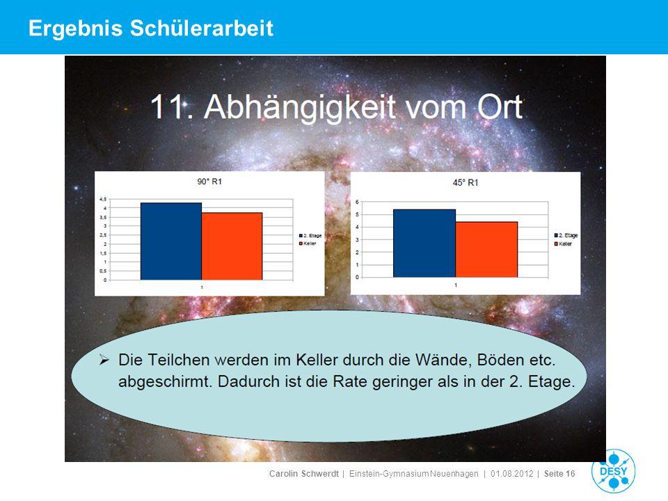 Carolin Schwerdt   Einstein-Gymnasium Neuenhagen   01.08.2012   Seite 16 Ergebnis Schülerarbeit