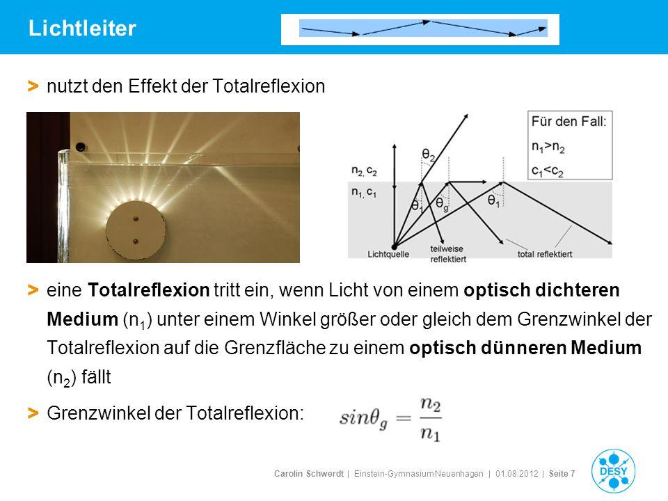 Carolin Schwerdt   Einstein-Gymnasium Neuenhagen   01.08.2012   Seite 7 Lichtleiter > nutzt den Effekt der Totalreflexion > eine Totalreflexion tritt ein, wenn Licht von einem optisch dichteren Medium (n 1 ) unter einem Winkel größer oder gleich dem Grenzwinkel der Totalreflexion auf die Grenzfläche zu einem optisch dünneren Medium (n 2 ) fällt > Grenzwinkel der Totalreflexion: