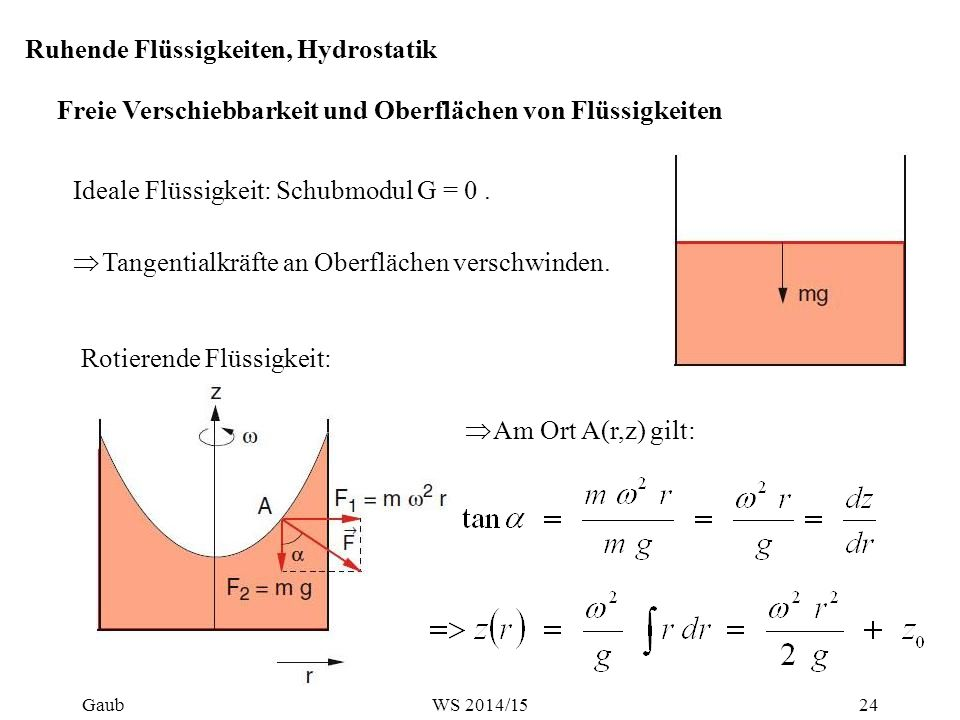 Ruhende Flüssigkeiten, Hydrostatik Freie Verschiebbarkeit und Oberflächen von Flüssigkeiten  Tangentialkräfte an Oberflächen verschwinden. Ideale Flü