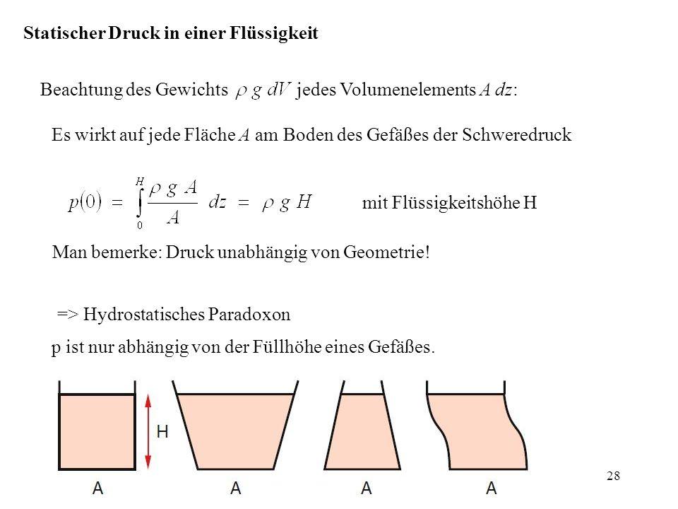 Statischer Druck in einer Flüssigkeit Beachtung des Gewichts jedes Volumenelements A dz: Es wirkt auf jede Fläche A am Boden des Gefäßes der Schweredruck mit Flüssigkeitshöhe H Man bemerke: Druck unabhängig von Geometrie.