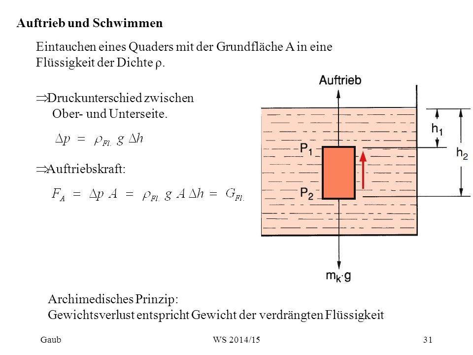 Auftrieb und Schwimmen Eintauchen eines Quaders mit der Grundfläche A in eine Flüssigkeit der Dichte ρ.  Druckunterschied zwischen Ober- und Untersei