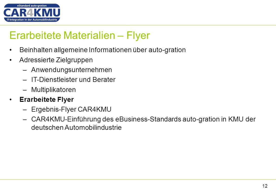 Erarbeitete Materialien – Flyer Beinhalten allgemeine Informationen über auto-gration Adressierte Zielgruppen –Anwendungsunternehmen –IT-Dienstleister