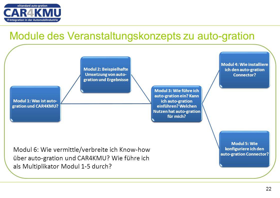 Module des Veranstaltungskonzepts zu auto-gration 22 Modul 6: Wie vermittle/verbreite ich Know-how über auto-gration und CAR4KMU? Wie führe ich als Mu