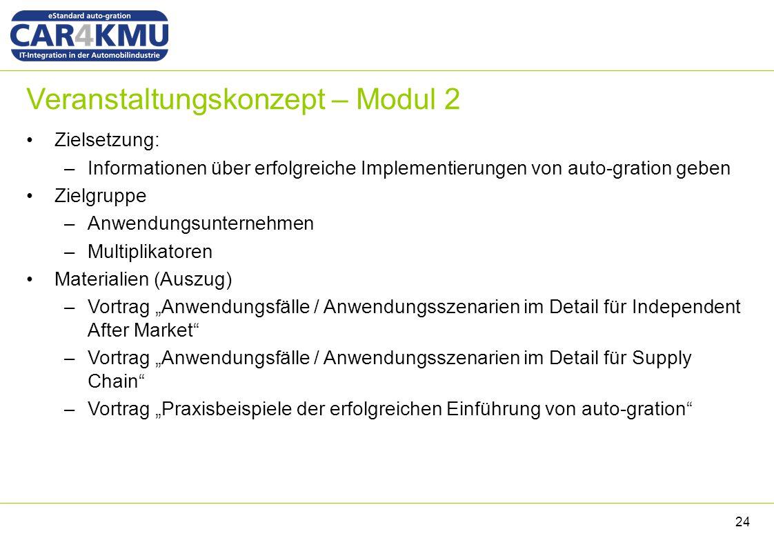 Veranstaltungskonzept – Modul 2 Zielsetzung: –Informationen über erfolgreiche Implementierungen von auto-gration geben Zielgruppe –Anwendungsunternehm