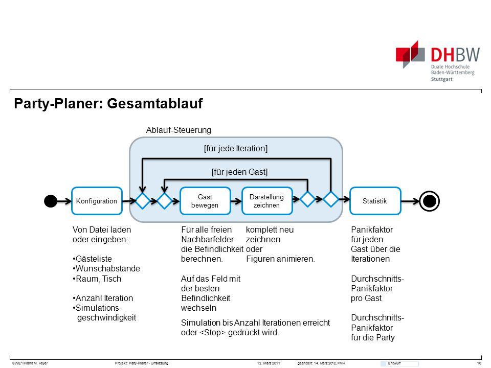 SWE1/Frank M. HoyerProjekt: Party-Planer - Umsetzung 12. März 2011geändert: 14. März 2012, FMH Entwurf Party-Planer: Gesamtablauf 10 Konfiguration Gas