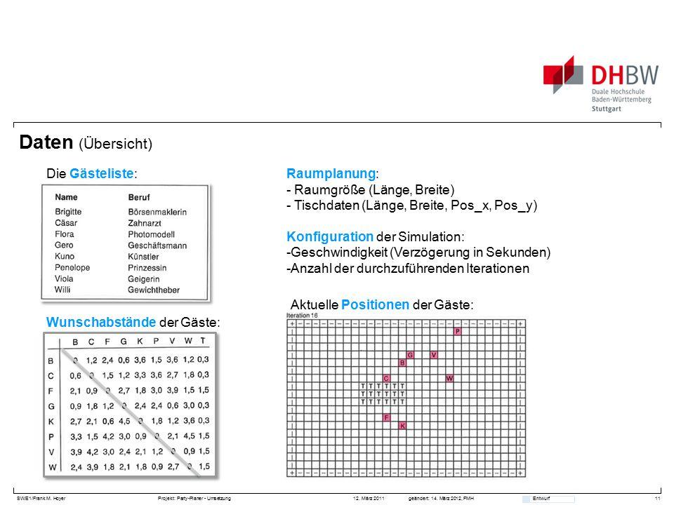 SWE1/Frank M. HoyerProjekt: Party-Planer - Umsetzung 12. März 2011geändert: 14. März 2012, FMH Entwurf Daten (Übersicht) 11 Die Gästeliste: Wunschabst