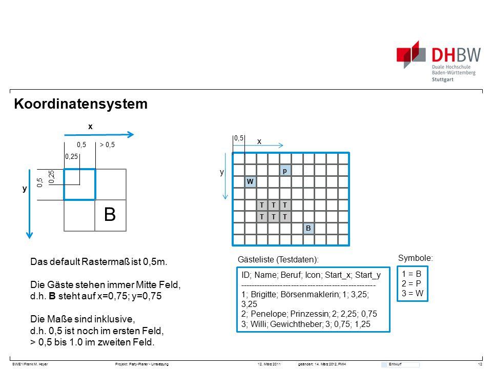 SWE1/Frank M. HoyerProjekt: Party-Planer - Umsetzung 12. März 2011geändert: 14. März 2012, FMH Entwurf Koordinatensystem 12 p W TTT TTT B x y 0,5 0,25